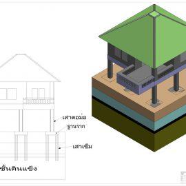 จะสร้างบ้านทั้งที ควรตอกเสาเข็มให้ลึกเท่าไหร่ บ้านถึงจะไม่ทรุด